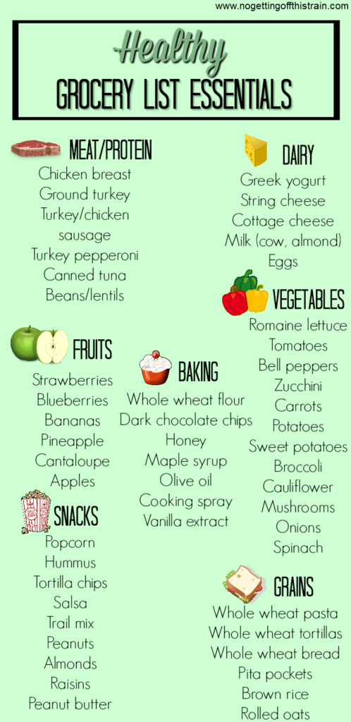 List of healthy grocery list essentials