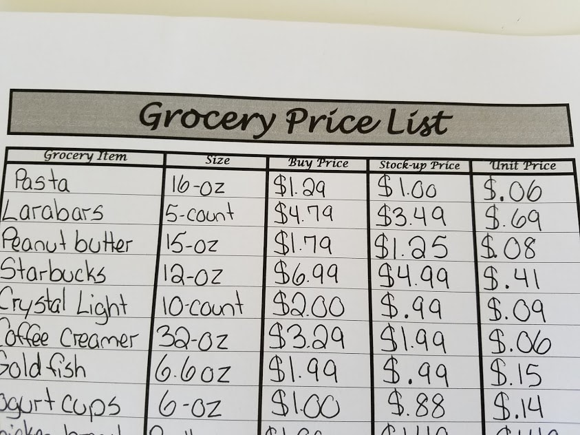 how to use a grocery price list