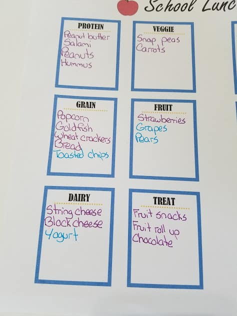 Image of a paper with a list of school lunch ideas
